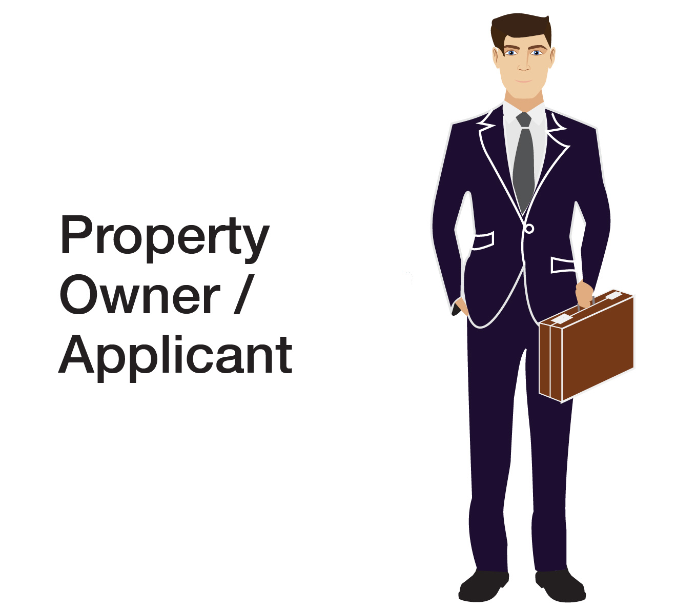 Property owner or agent